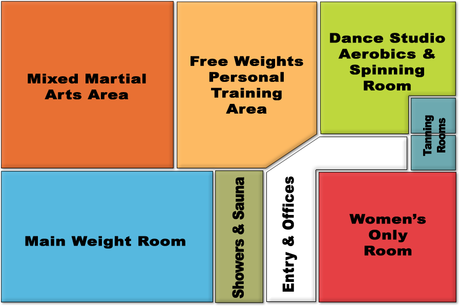 South Town Gym Floor Plan